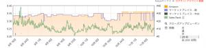 graph_keepa
