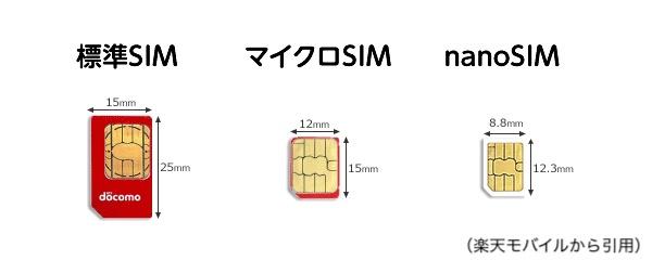 国内転売 スマートフォン
