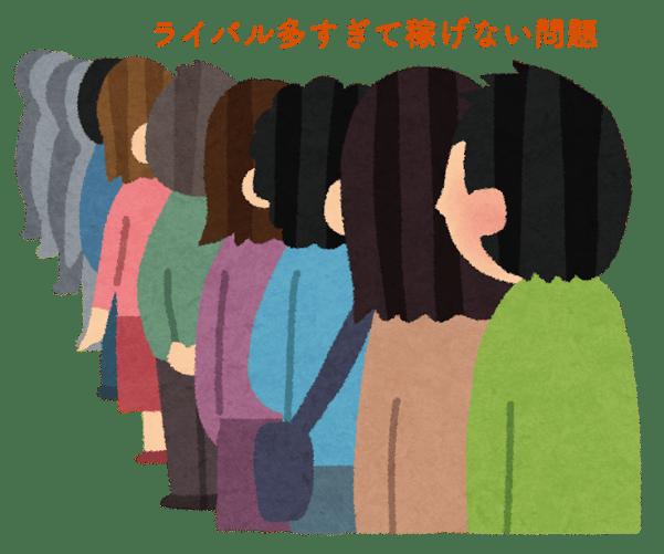 gyouretsu