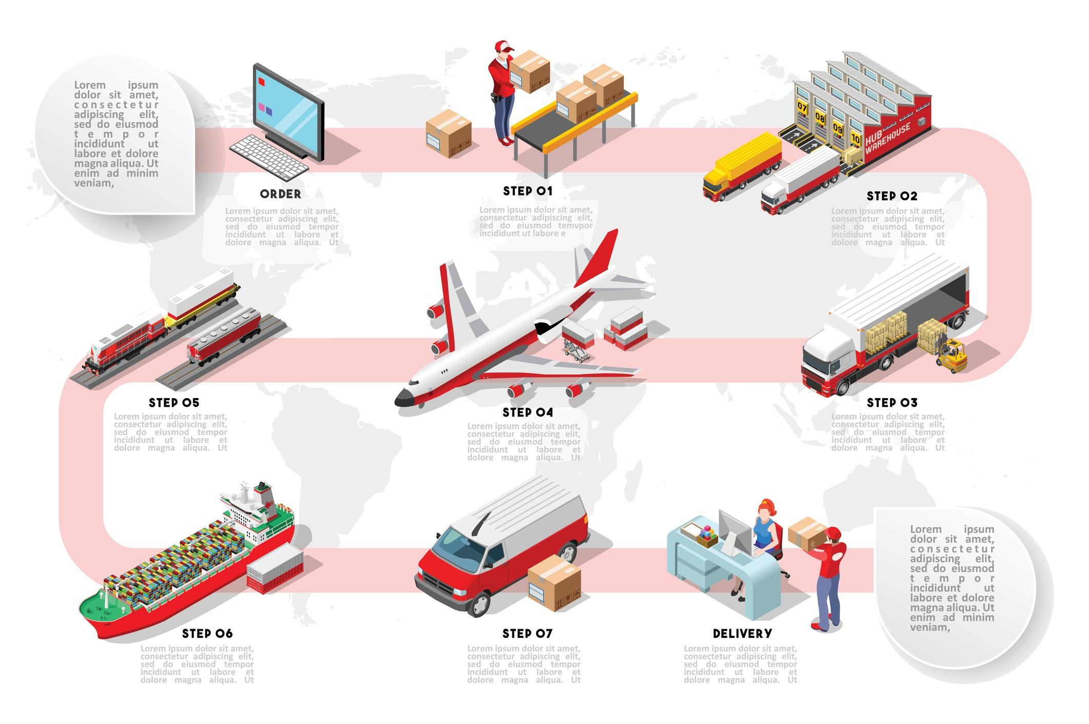 【輸出】国際発送の種類とSAL利用時のポイント
